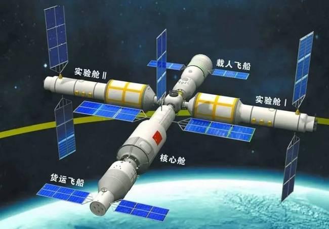 """""""天河""""核心舱即将上太空带你解读三室两厅的""""天宫""""空间站计划"""
