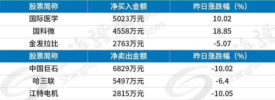 上海证券交易所早已众所周知│中国人民银行设定了货币政策的下一个阶段,数百亿的定向增发数量增加到80