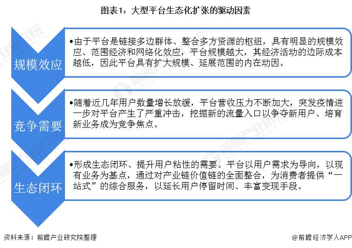 2021年中国共享经济行业市场现状与发展趋势分析 大型平台生态化扩张加速【组图】