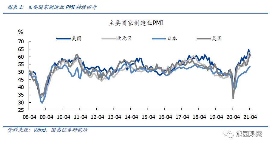 国盛宏观熊园团队:第一季度央行货币政策报告的七个主要信号