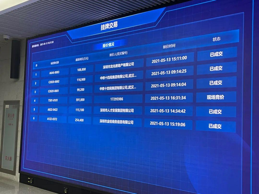 """沐鸣2代理深圳""""69亿元地块""""惊呆地产圈:开发商3点半举牌 5点钟挖掘机就进场"""