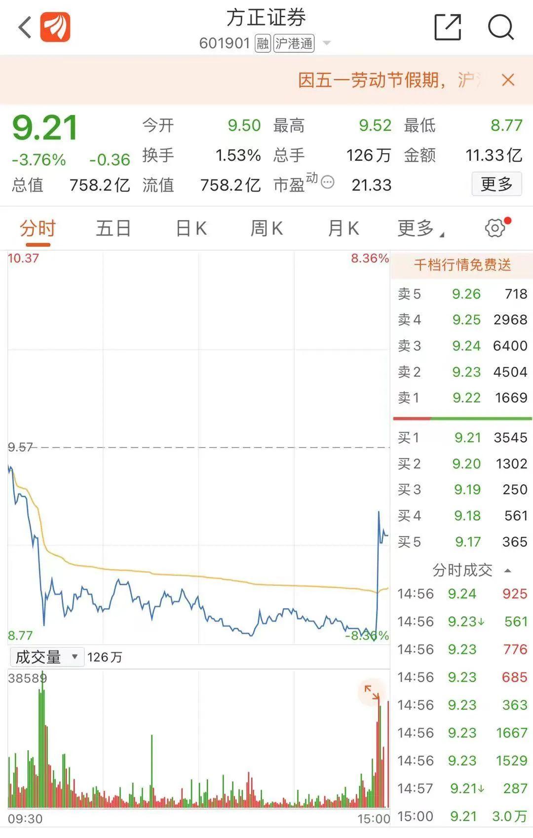 实锤!中国平安砸370亿元参与方正集团重整 这些股票要飞了?