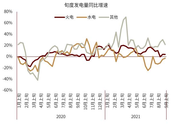 动力煤:关注四季度高煤价风险 库存不断降低已触及历史低位