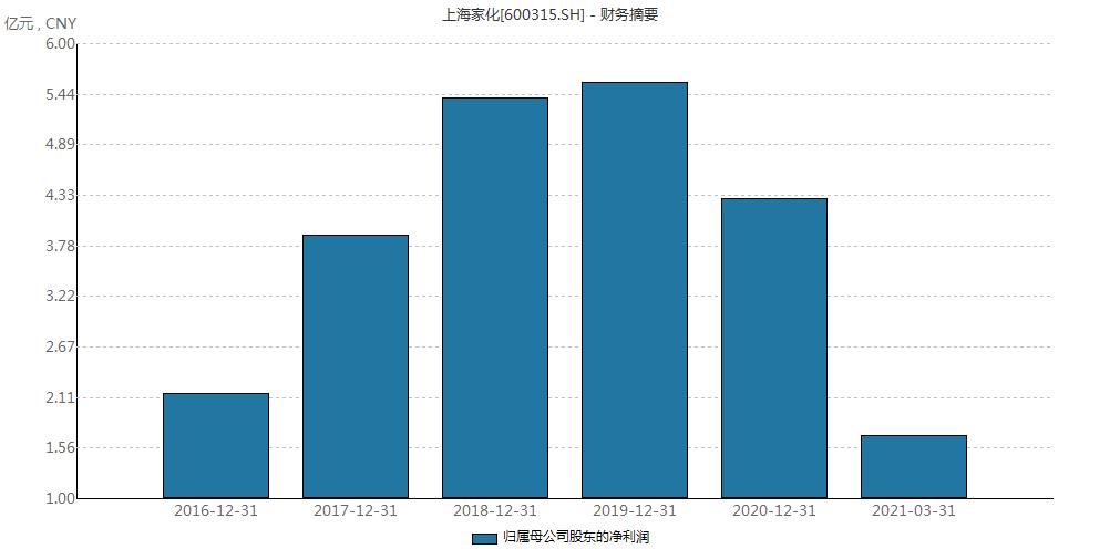 这只股票今天的日涨停是柳峰,但它已经砍掉了大部分仓位