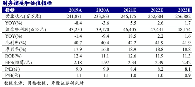 开源证券:一季度煤价大涨 中国神华业绩改善如期兑现