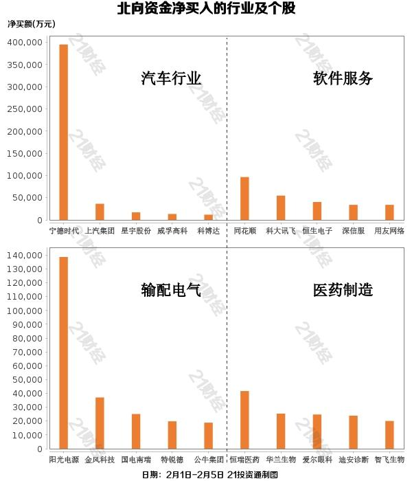 净购买量超过250亿!北行基金重点加仓股份列表被曝光(含股份)