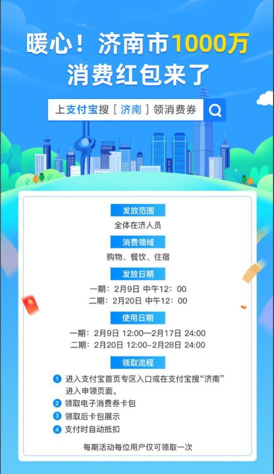 1000万元泉城春节惠民消费券9号开始发放!速看→