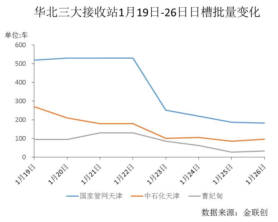 供需错配缓解,商品价格会反转?去年第四季度,它飙升了100%以上
