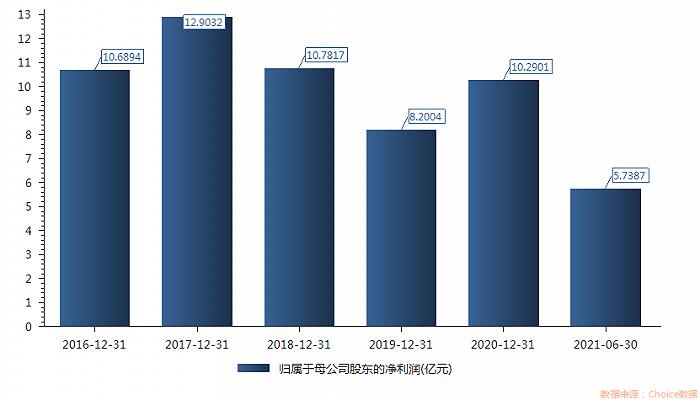 巨人网络拟收购《摩尔庄园》开发商72.81%股权 15亿花得值吗?