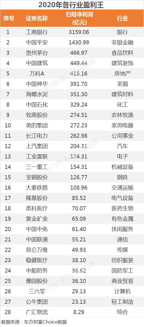 """网站优化千牛帮_真能赚钱!28大""""行业茅""""出炉(附名单)插图3"""