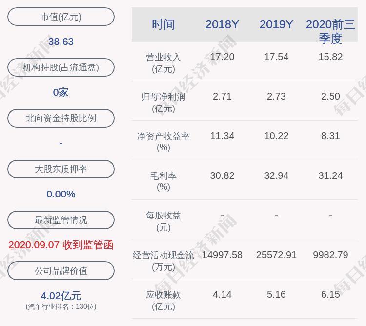 远东驱动:2020年净利润约3.27亿元,同比增长19.95%