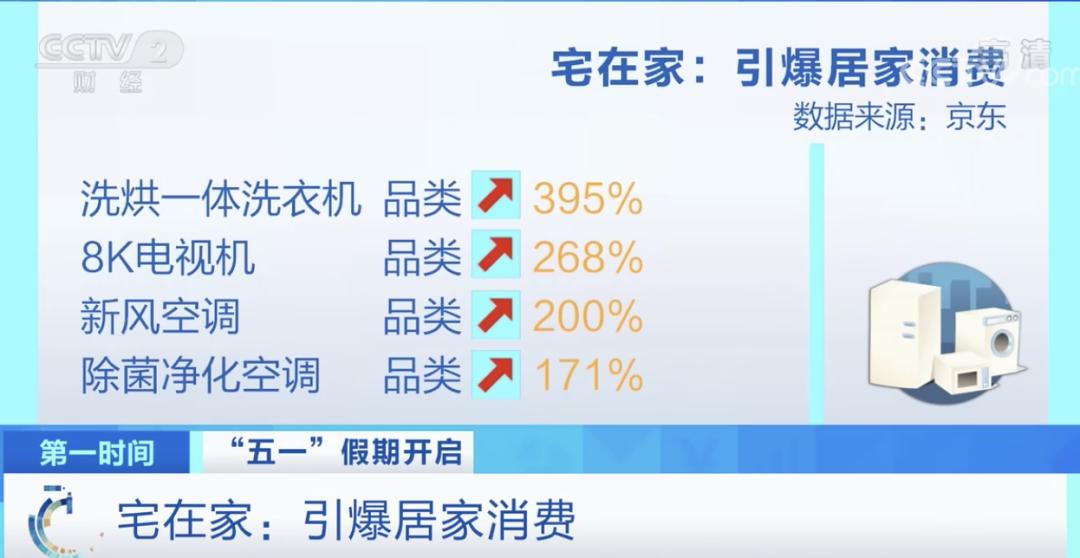 """深圳网站制作_""""换新""""潮!这个市场太火爆 有的都会需求增速高达595%!你孝顺了若干?插图2"""