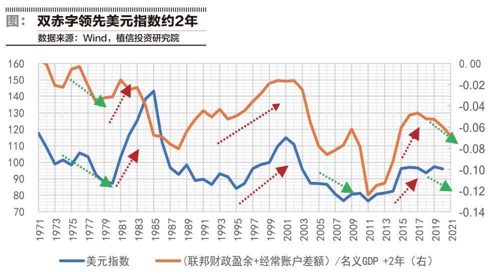 连平:中国经济将进入主动补货阶段。上半年建议重点配置股权资产