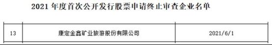 金鑫矿业终止在上交所主板IPO