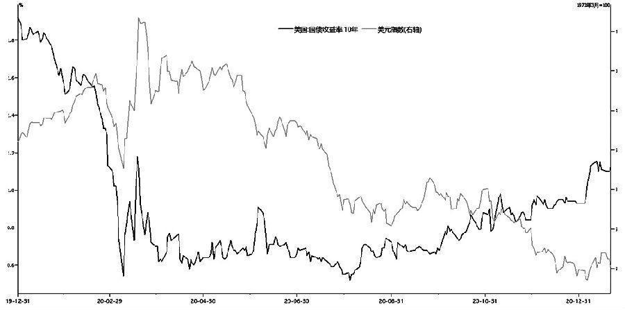"""美债收益率上行 黄金市场""""乍暖还寒"""""""