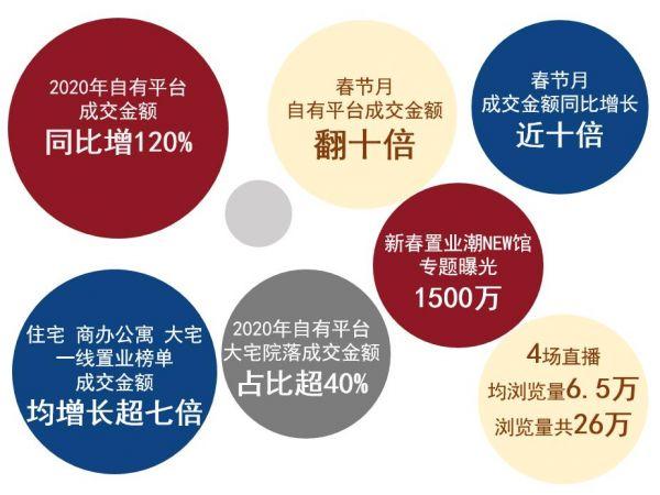 珠江投资:赢得民营交通地产数字营销运营指南之战