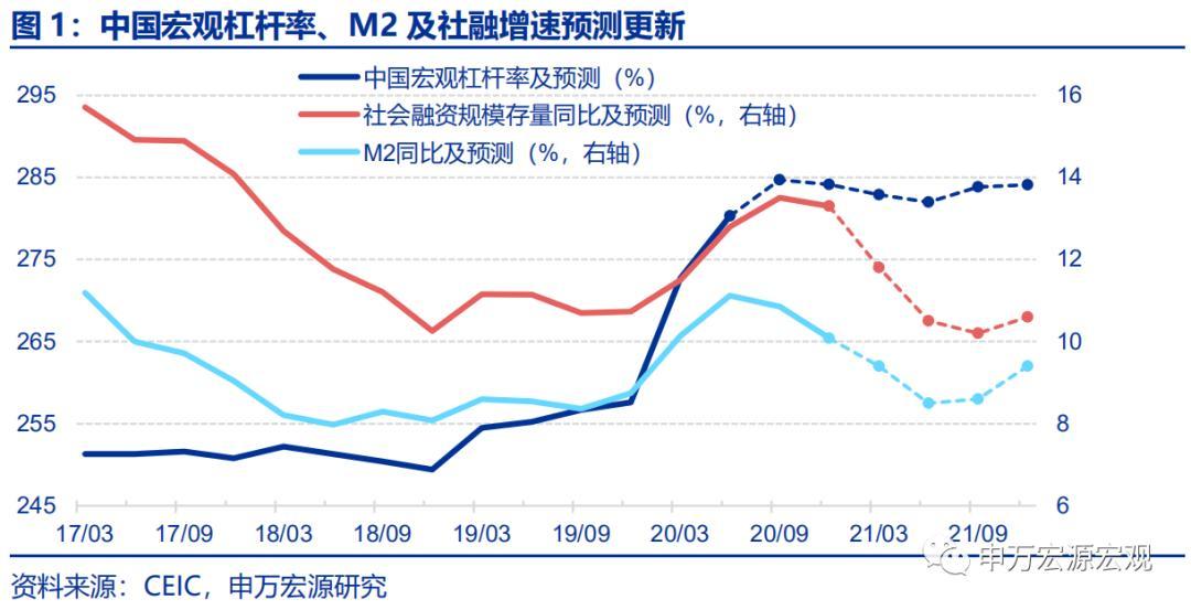 关于节前三天的货币操作猜测:重启28D逆回购,MLF,还是降低RRR?