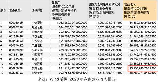 深圳网页设计公司_实锤!中国平安砸370亿元介入方正团体重整 这些股票要飞了?插图4