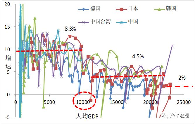 任泽平:房地产是最难的泡沫。全球经济和宏观政策已经走到了十字路口