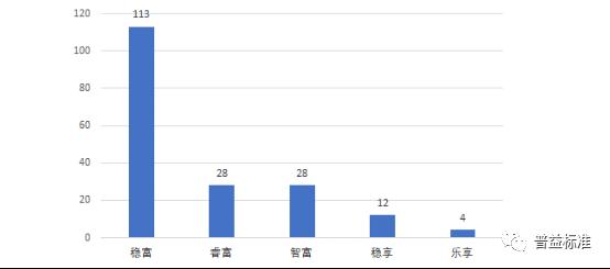 """金融子产品专题研究(三)""""七条腿""""——中国银行金融产品体系及特点"""