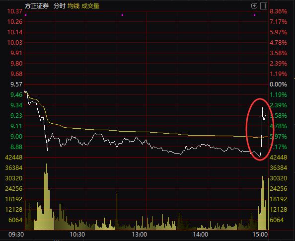 seo学习网_中国平安将收购方正部门股权?券业又传大并购插图3