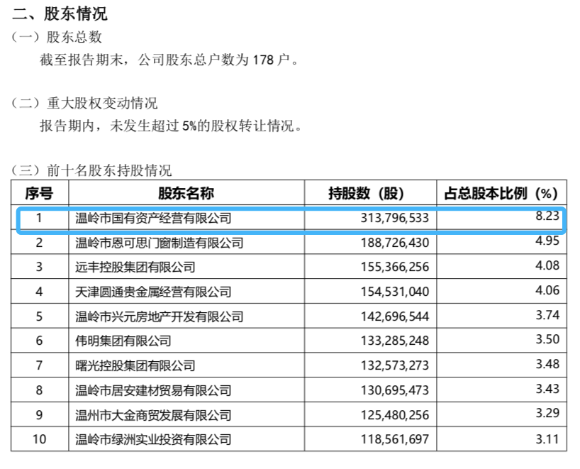 去年流拍1.04亿股 这家银行又有5817万股股权要拍卖!苏浙两省中小银行太难了