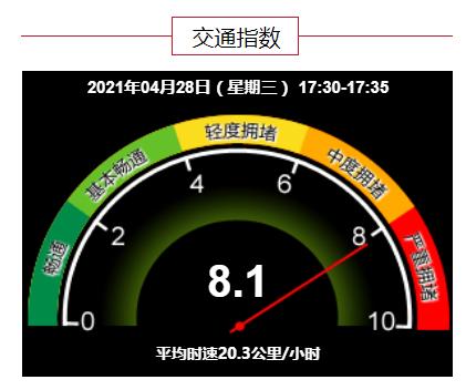 北京拥堵网官网