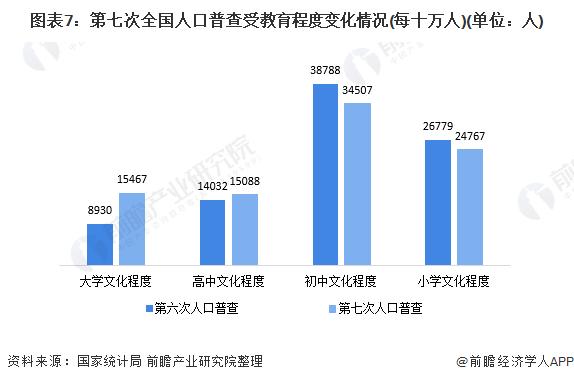 中国人口与经济发展_科学网 解决老龄化的最佳之道不是放开二胎中国人口仍然