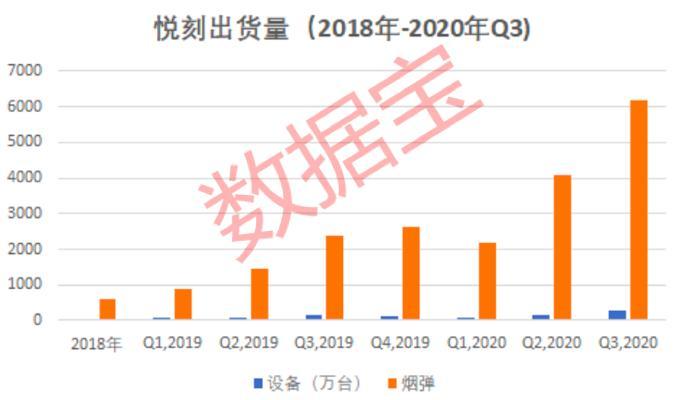 80年代电子烟新贵上市后,创始人王健林身价倍增,刘电子烟行业火起来(有股)
