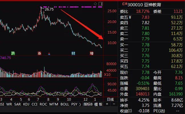 """《【煜星娱乐平台代理】55万股民""""哭了""""!又一批爆雷股:巨亏超100亿!更有强平、退市在即》"""