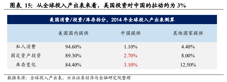 兴证宏观王涵:二季度股市波动或将有所下降