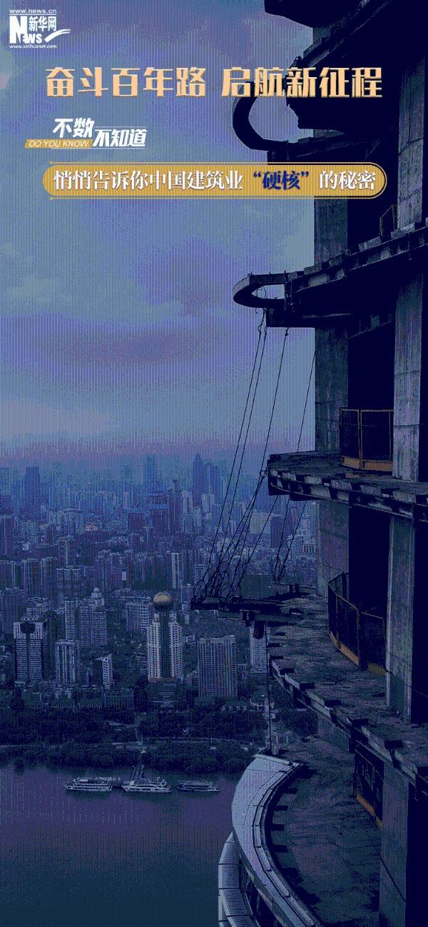 我不知道!悄悄告诉你中国建筑业的