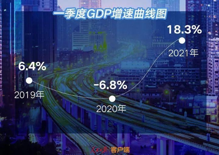 吴晓波对任泽平说:如果通货膨胀来了怎么办?房价、股市与2021年的未来