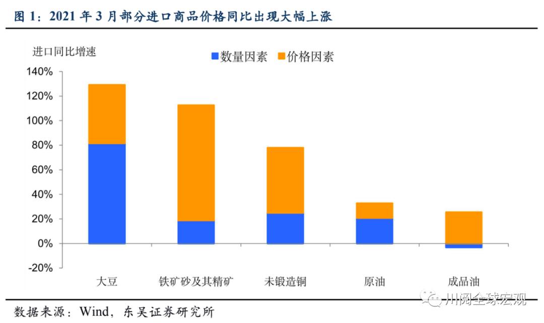 """东吴宏:那几年政治局是怎么解读""""输入型通胀""""的?"""