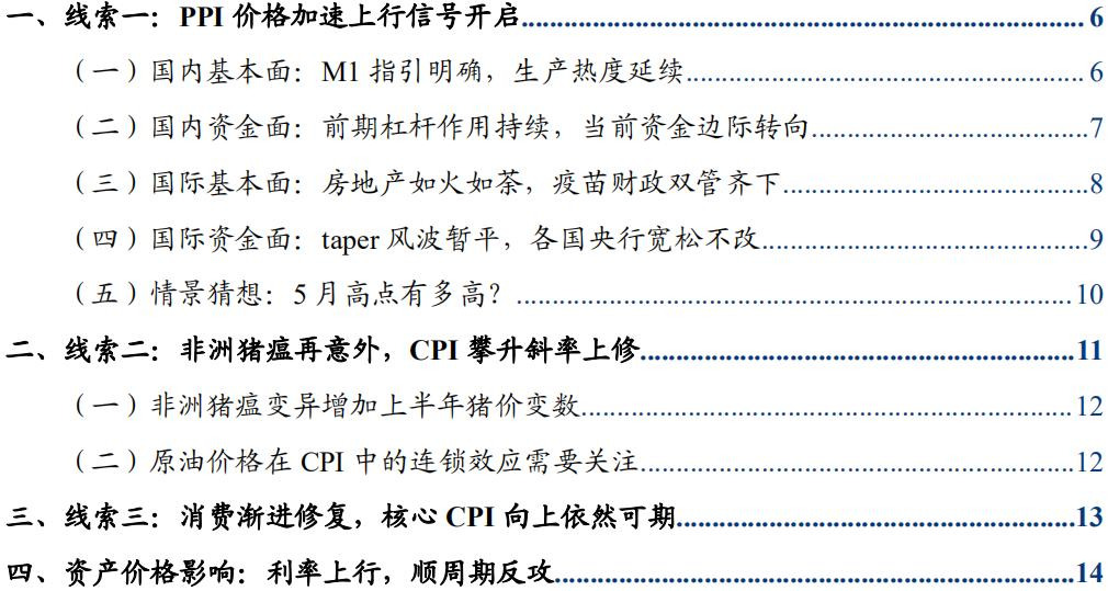 """《【恒达在线娱乐】通胀""""加速上升期""""的三条追踪线索》"""