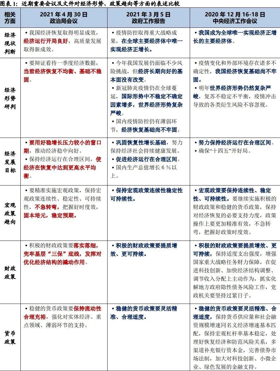 兴业证券:4月政治局会议传递了哪些信息