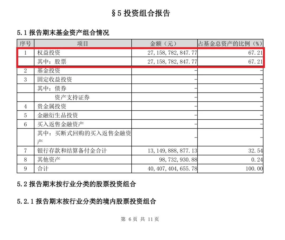 顶流基金经理尴尬曝光:谢志宇、董、王、刘