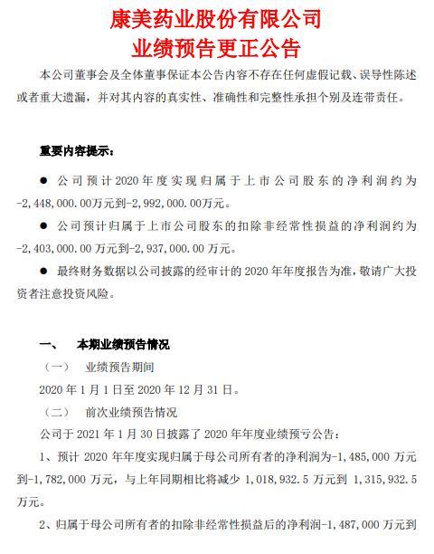 二号站招商主管958337ST康美:下修业绩预估 2020年预亏244.8亿至299.2亿元