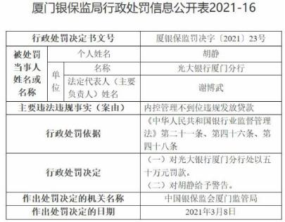 光大银行厦门分行违法领50万元罚单 内控管理不到位违规发放贷款