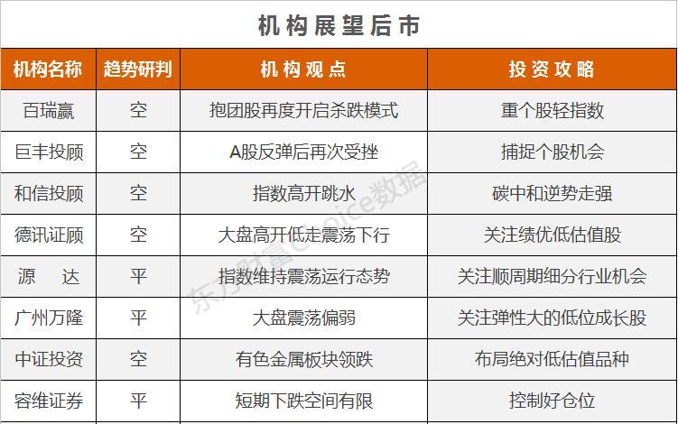 机构论市:抱团股再度开启杀跌模式 沪指围绕3500附近震荡筑底