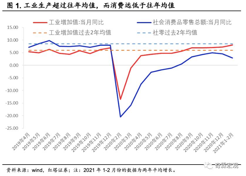 李麒麟:担心大宗商品价格上涨,通胀压力会导致政策全面收紧吗