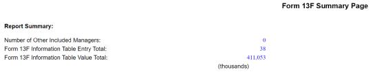私募股权巨头高仪的美国股票头寸曝光!最新购买的GoodFuture,JD,Vipshop...(清单)