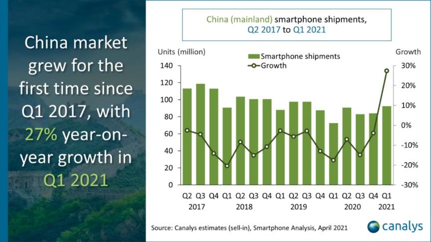 中国智能手机市场四年来首次发生巨变!华为的皇冠被这家公司拿走了