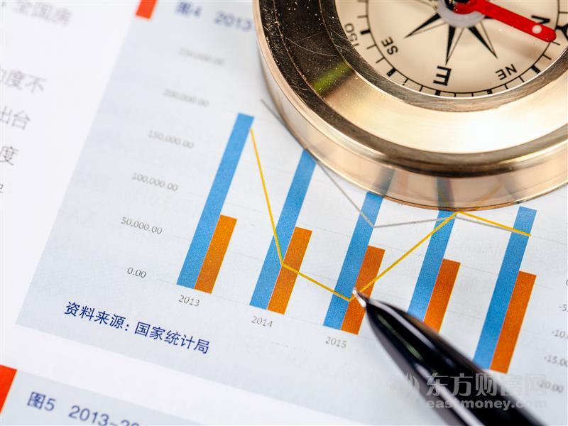 """""""碳中和""""能否驱动新一轮投资率上行?"""