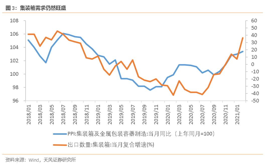 一号站代理天风证券:41个行业景气度恢复到什么程度?