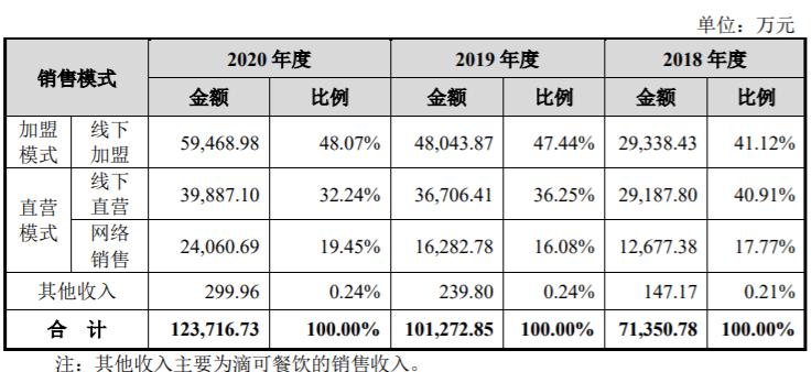 """usdt交易(www.payusdt.vip):一则IPO 500亿""""权门攀亲""""曝光!安踏、七匹狼都是亲家!网友高呼:真""""抱团"""" 第13张"""