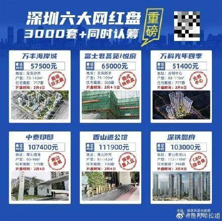 """疯狂抢房子!深圳银行被""""挤出"""":网络名人地产""""六分之一""""以最贵的1000万人民币起家!"""