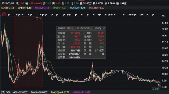 这只A股被ST!商誉爆雷预亏至少9亿 股价暴跌55%!网友:还好跑得快