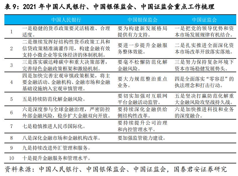 """国君宏观:""""三新""""要义之下的大变局——两会前瞻"""