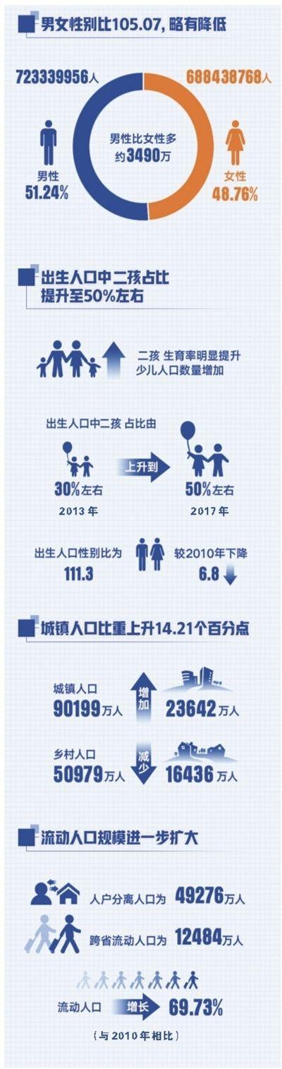 第二人口大国_痛心!二号人口大国接近被疫情击垮,55天内577名儿童成孤儿